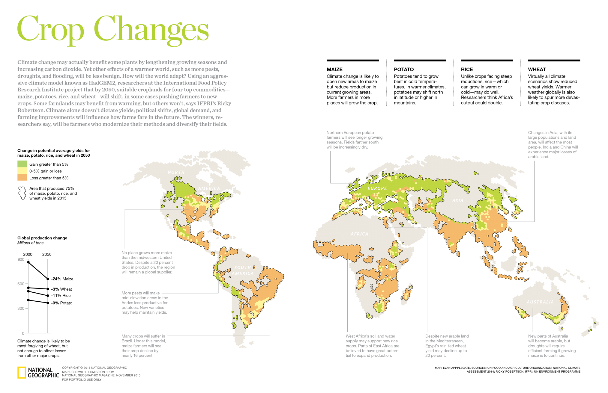National Geographic map and data visualization – Global Crop Changes